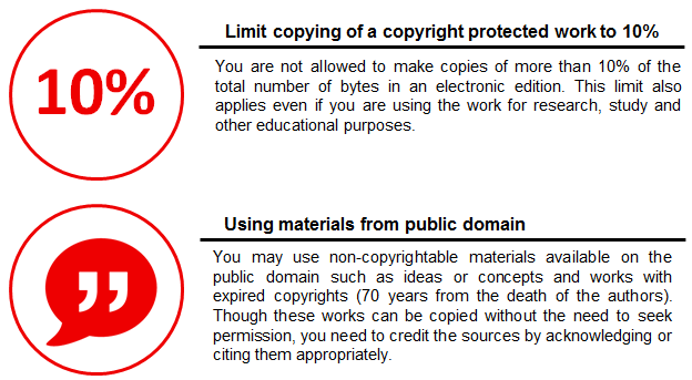 Copyright tips 2.png